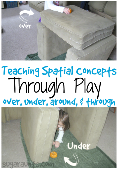 Teaching Spatial Concepts to Preschoolers and Toddlers through play. Over, under, around, and through and their need in functional tasks like shoe tying and handwriting.