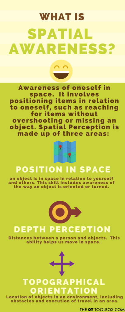 What is spatial awareness and how does it relate to handwriting