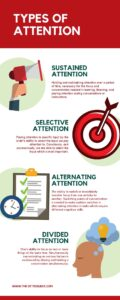 Types of attention show up in various ways for kids.