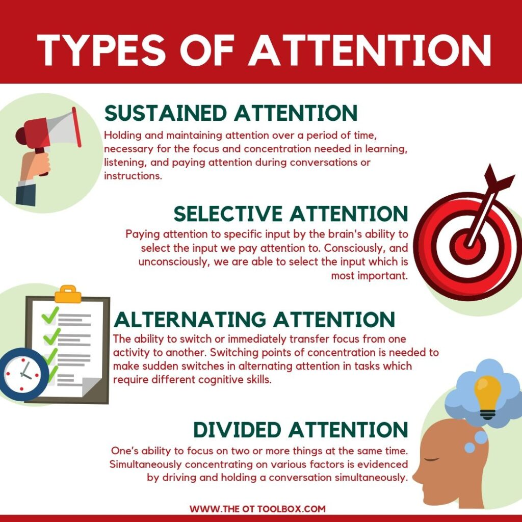 These four types of attention are crucial to learning and self-awareness.