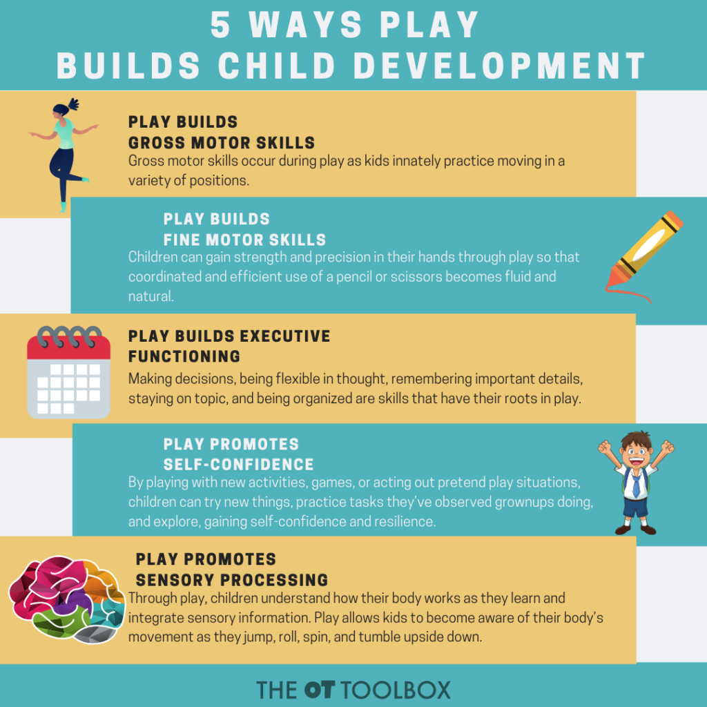 Here are 5 ways play builds child development in gross motor skills, fine motor skills, executive functioning, self-confidence, and sensory processing.