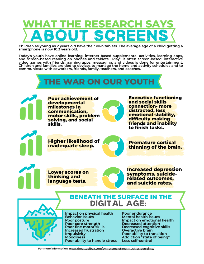 Symptoms of screen use in kids and research on screens and development in children and teens.