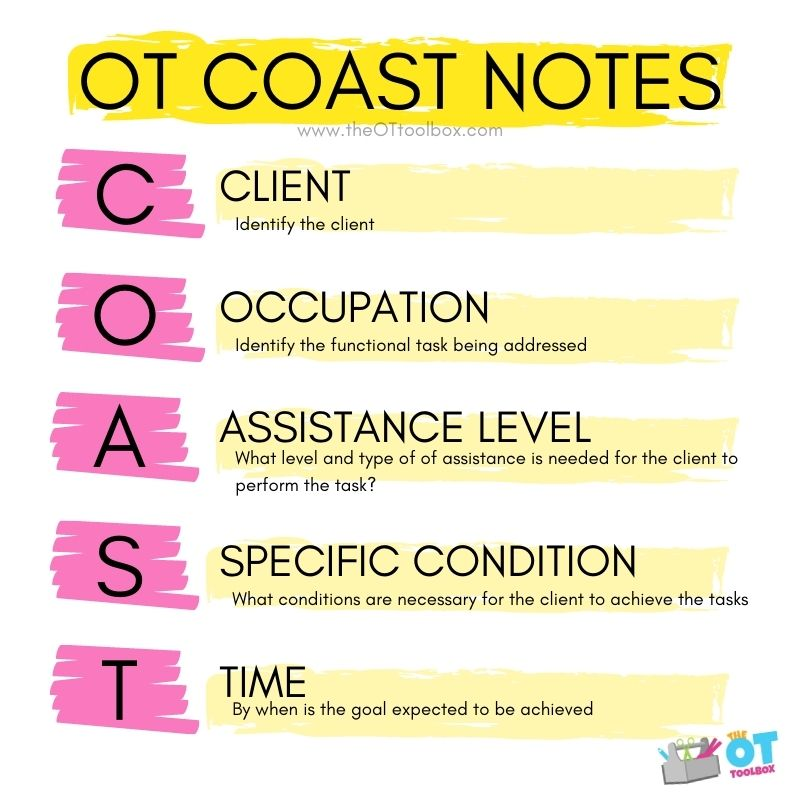 COAST notes for occupational therapy documentation